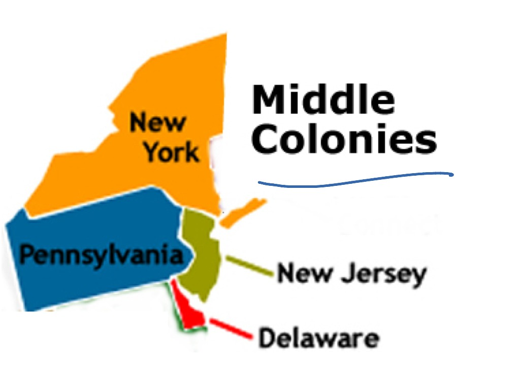 new england middle and southern colonies Can you pick the 13 colonies: new england, middle, or southern.