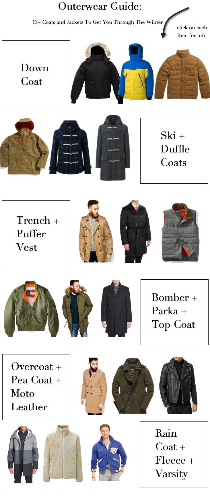Mens jacket guide - Mens Jacket Guide 0