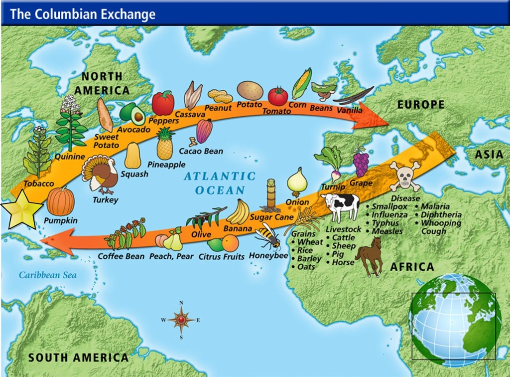 columbian exchange frq Pre-columbian native life & columbian exchange sa  spanish and native  american relationships in pre-columbian life frq free response question.