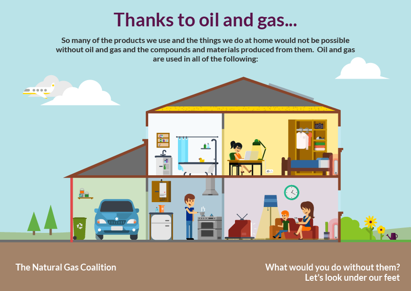 gas use in the home