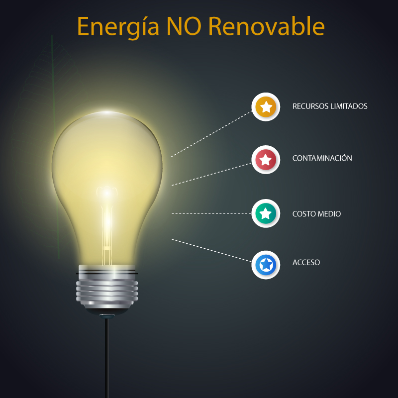 Energ a renovable vs energ a no renovable la gu a solar - Fotos energias renovables ...