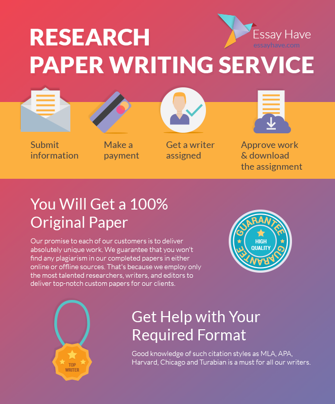 Research paper writer services