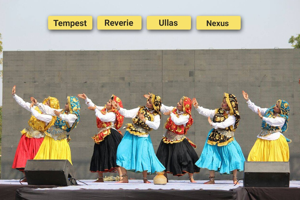 rubrics for folk dance Types of performance-based assessment rubrics for game play can be written so that students performing in a folk dance festival at.