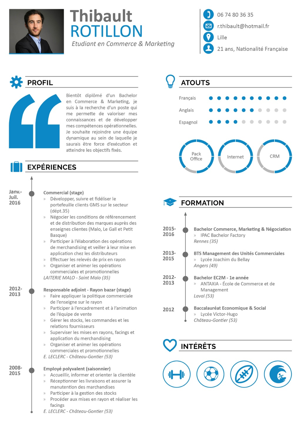 doc  exemple de mail professionnel commercial