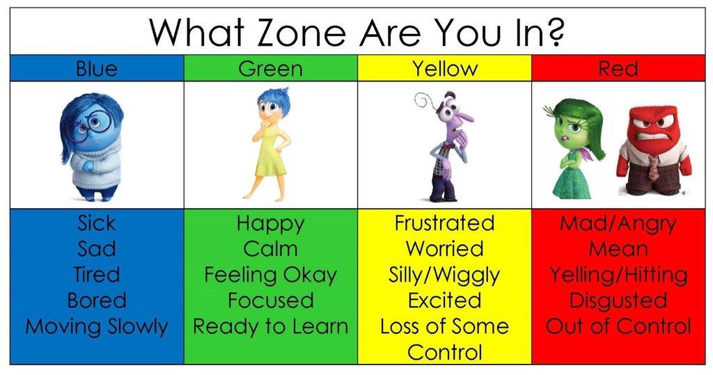 Resultado de imagen de inside & out what zone?