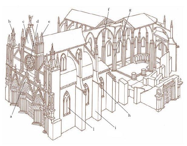 La cattedrale gotica elementi architettonici thinglink - Elementi architettonici di una chiesa ...