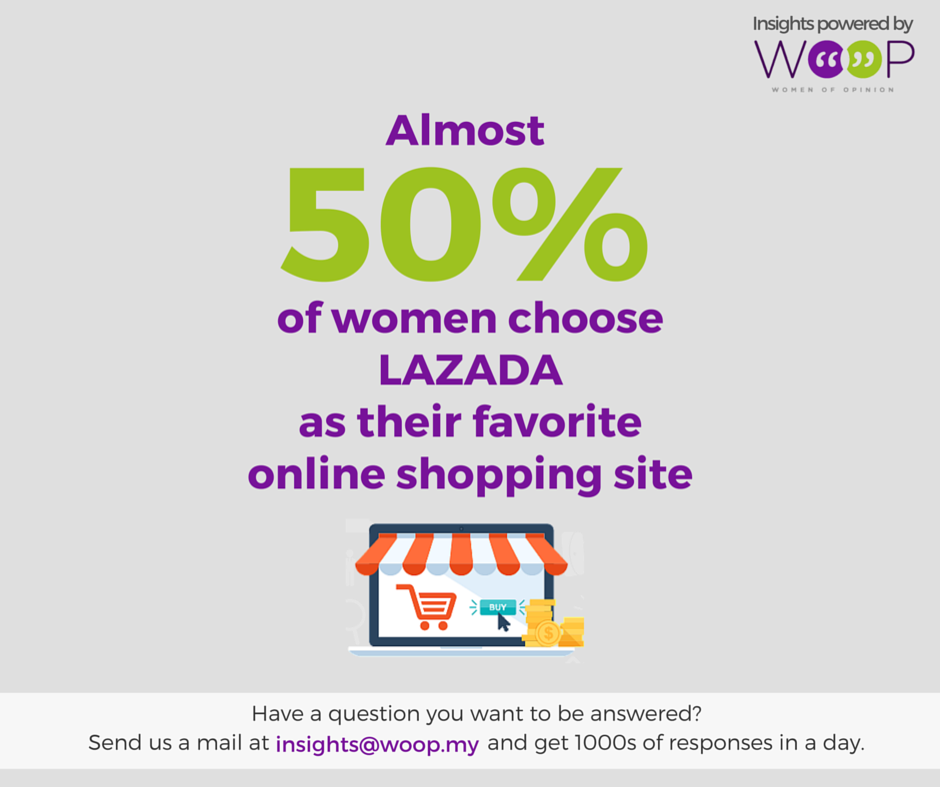 The Jesselton Girl Infographics: Malaysians' Online Shopping Behaviour