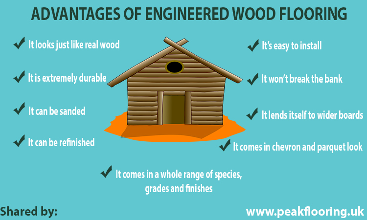 Advantages And Disadvantages Of Engineered Hardwood Vs Of Advantages