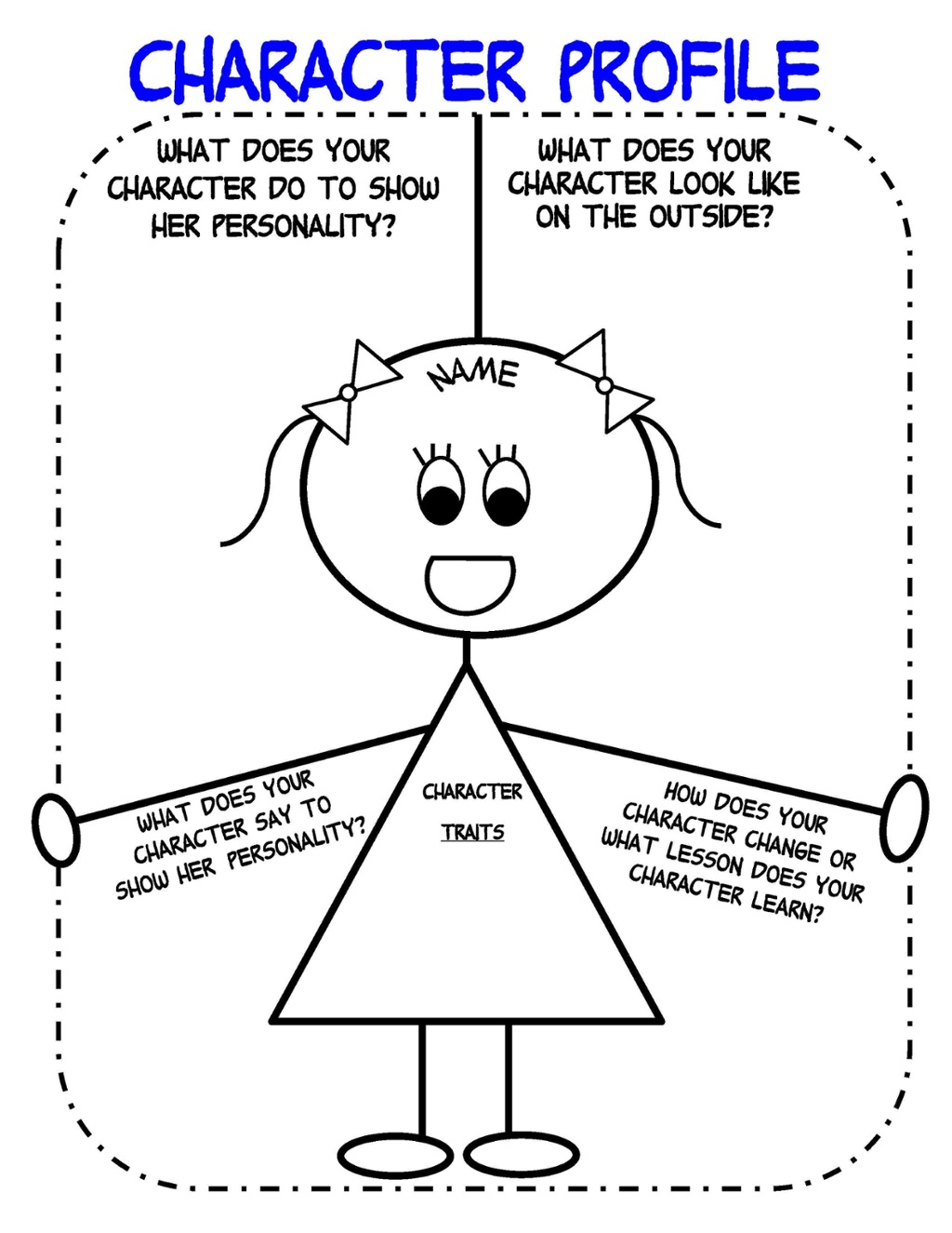 Graphic organizer (character map) for lower elementary