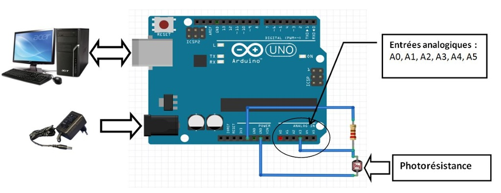 Copy of quot arduino uno