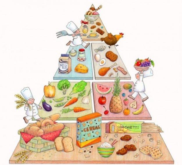La pir mide alimenticia thinglink - Piramide alimentaria para ninos ...