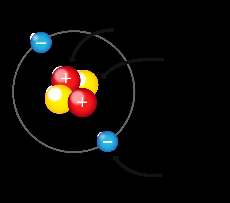 atomin rakenne