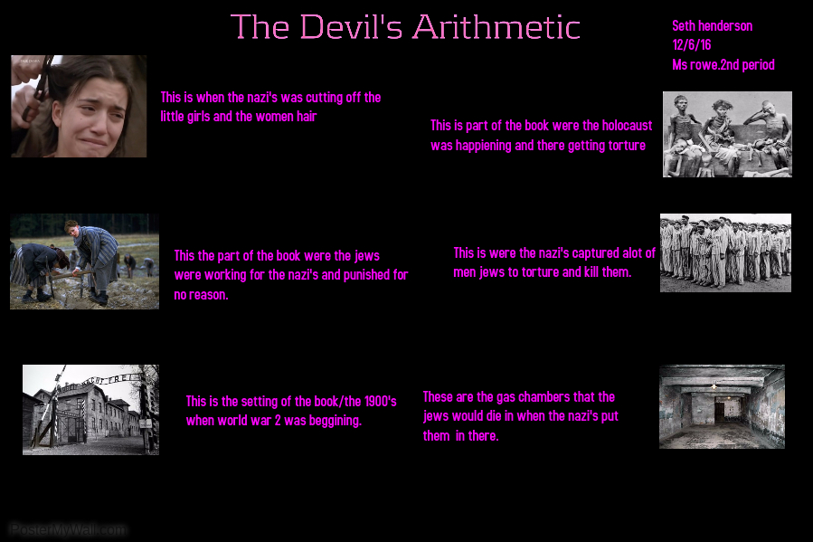 the holocaust the devils arithmetic essay The holocaust: the devils arithmetic essay movie shows the holocaust the best, the way that the story of hannah was told really shows what hannah had gone through.