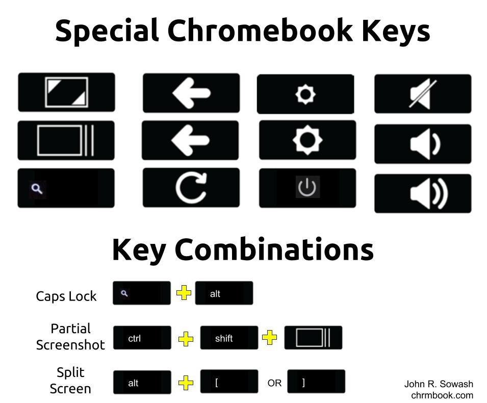 special chromebook keys