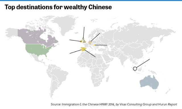 Where will China\'s super rich migrate if Trump kills the \'golden ...