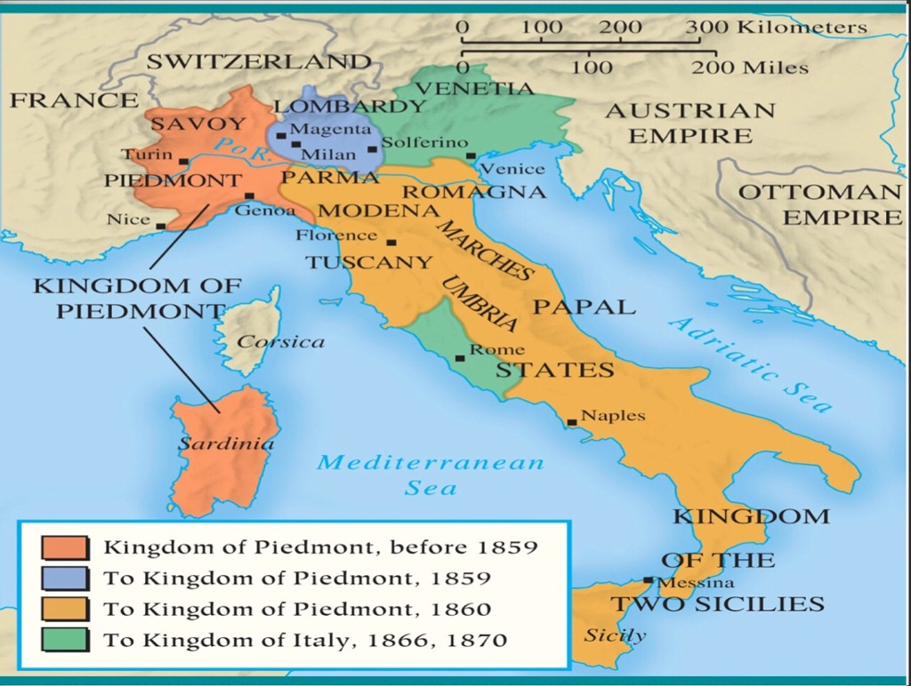 italian unification sources