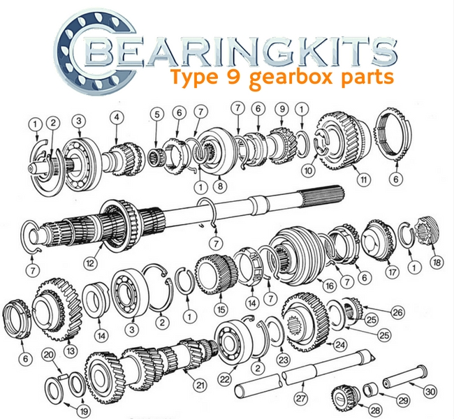 Ford Type 9 Gearbox Information And Parts Type 9 Home