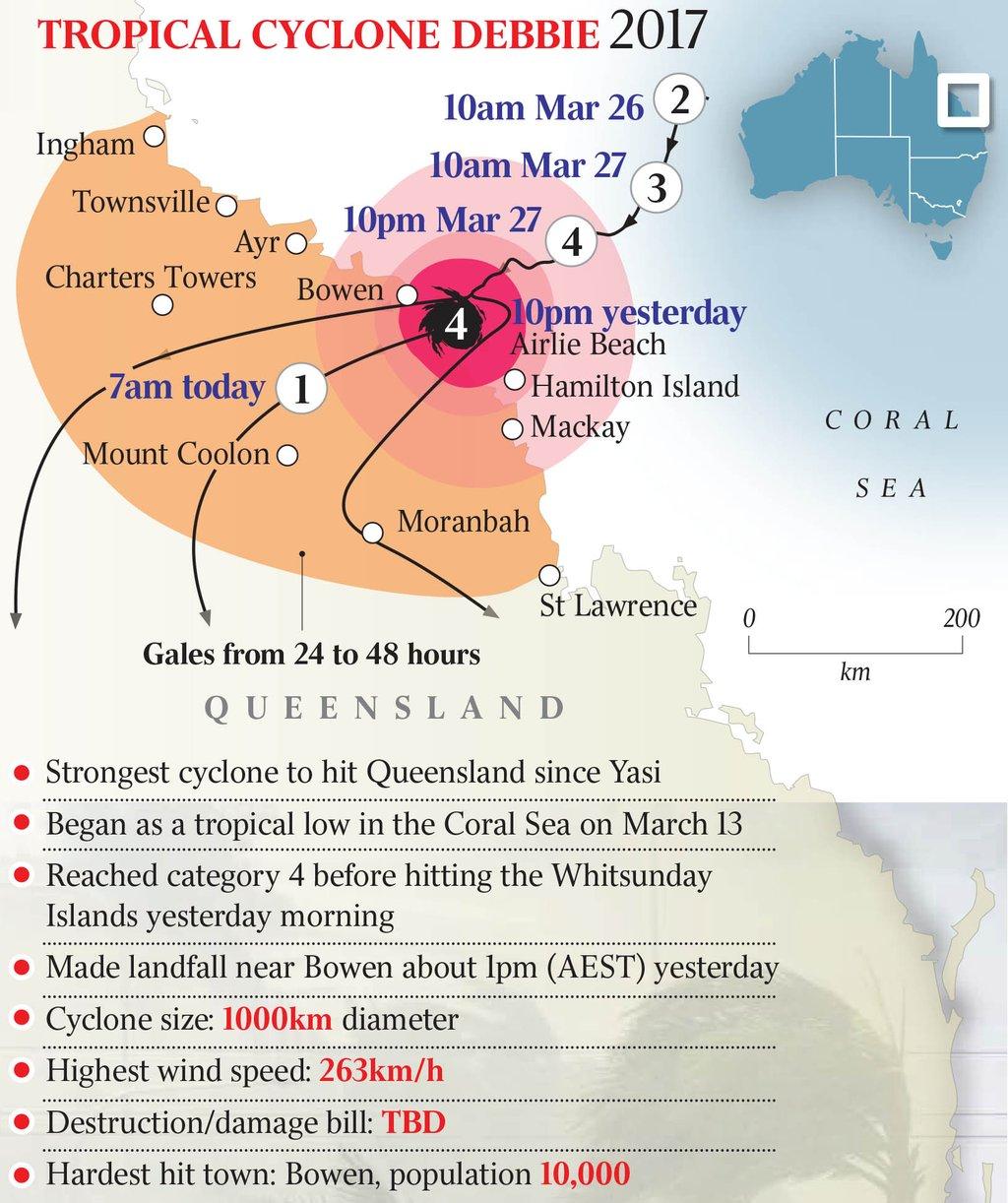 Cyclone Debbie: Demolition Debbie Leaves State Of Chaos Across Queensland