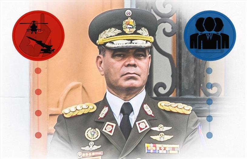 Cabello:
