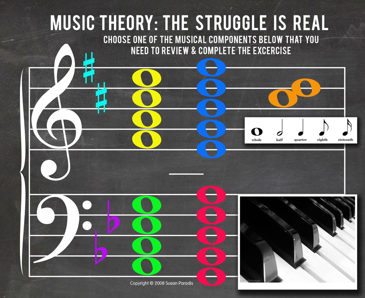 Music Theory Review: The Struggle is Real