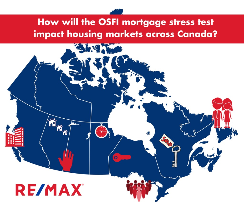 Stress Test Osfi: How The New Mortgage Rules Might Affect You