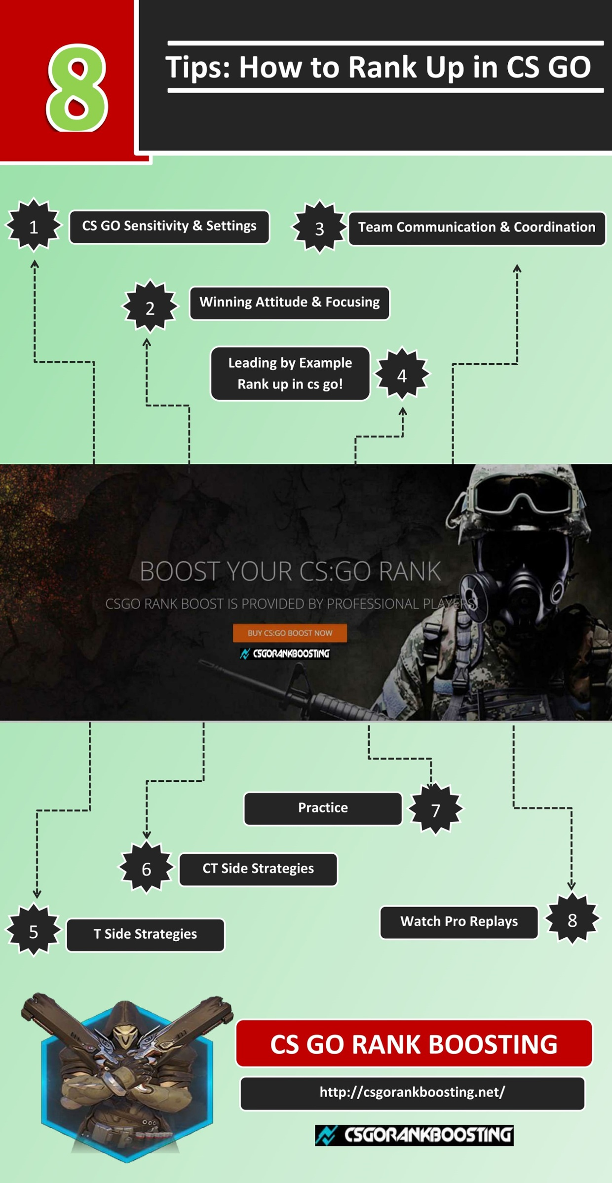 8 Tips-How to Rank Up in CS GO