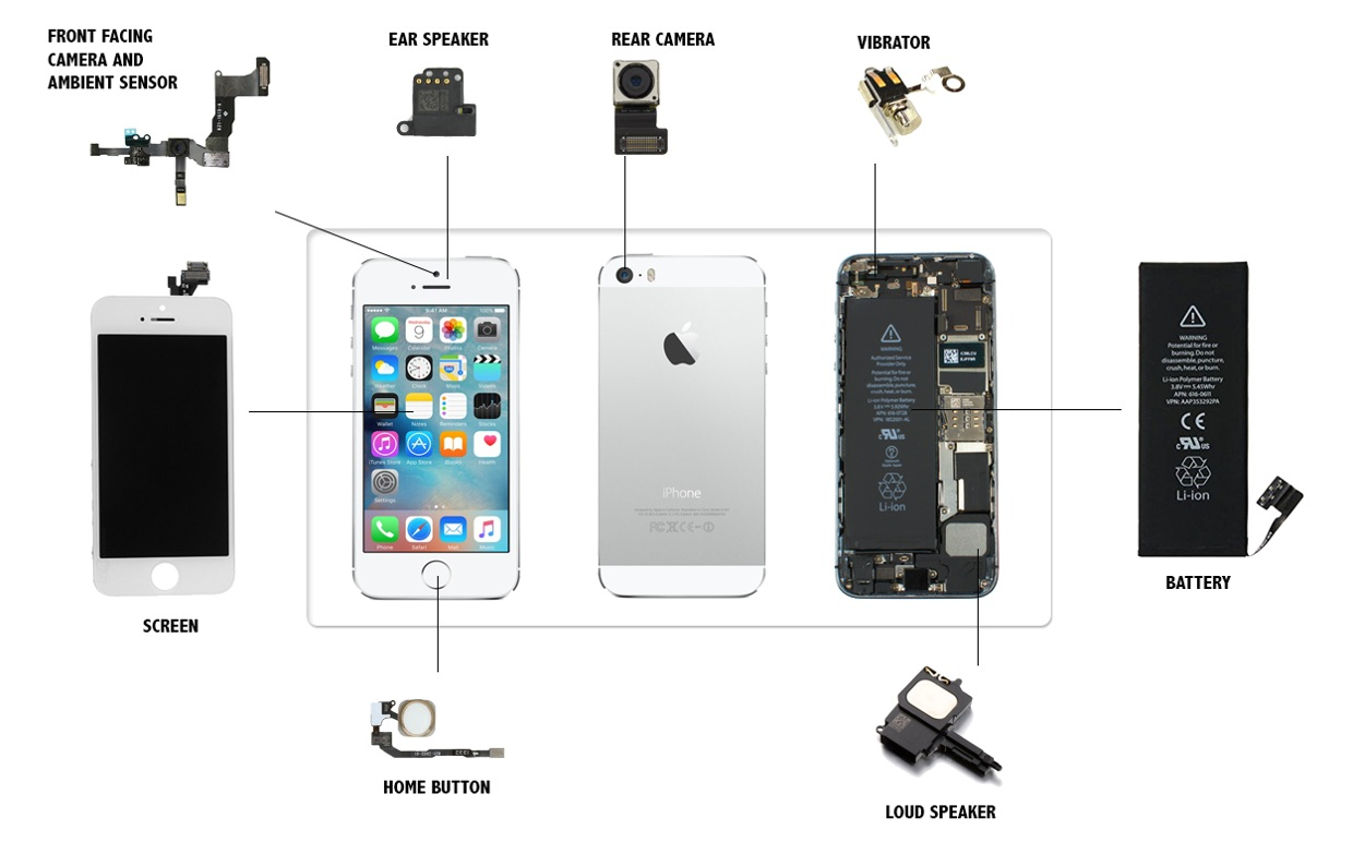 iPhone 5S Parts Replacement Videos