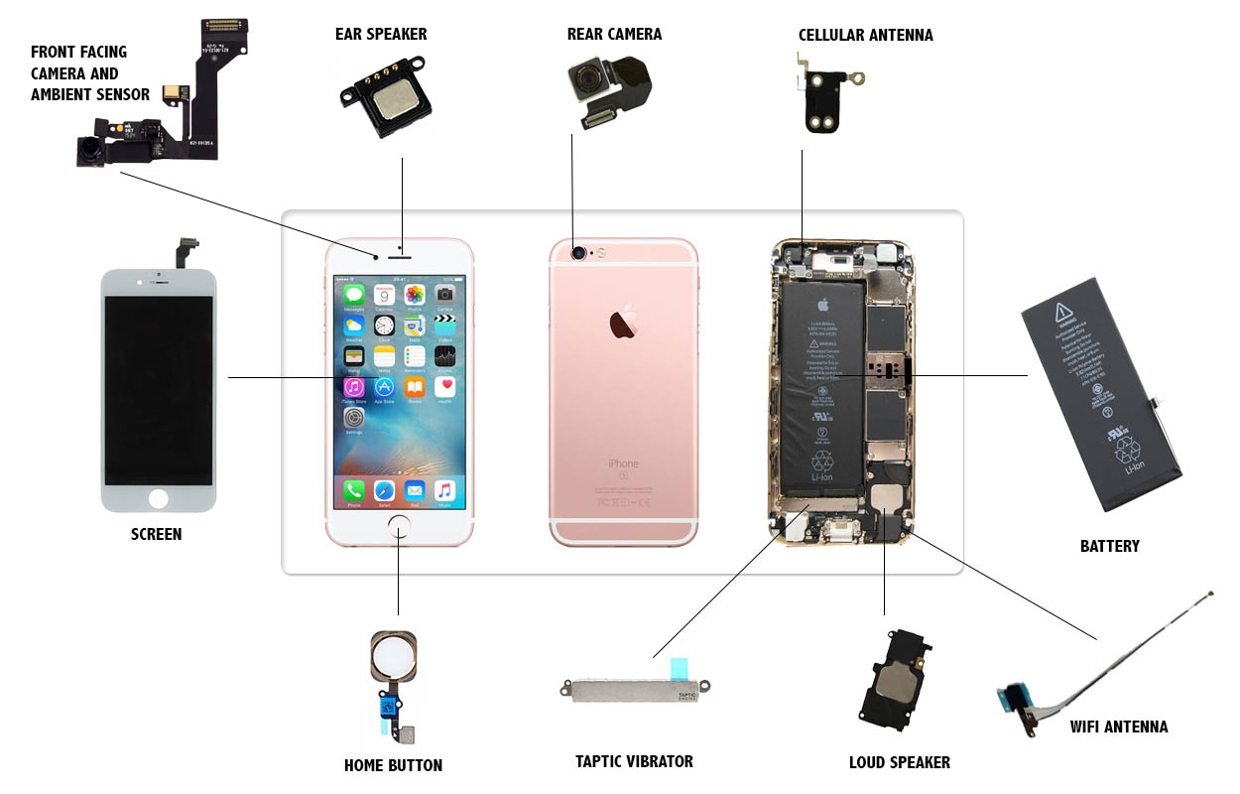 iPhone 6S Parts Replacement Videos