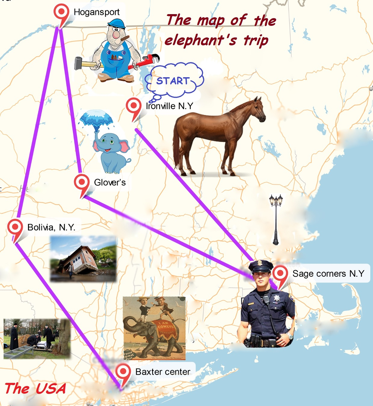 The map of the elephant's trip