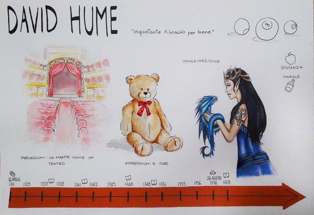 La Credenza Per Hume : Thinglink filosofia e scuola