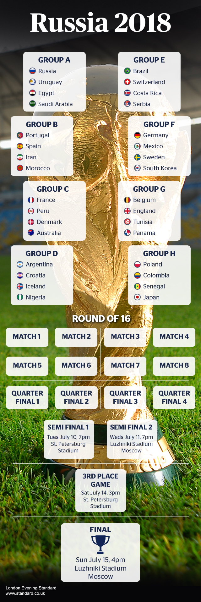 FIFA World Cup 2018 fixtures: Matches, dates, groups and venues in