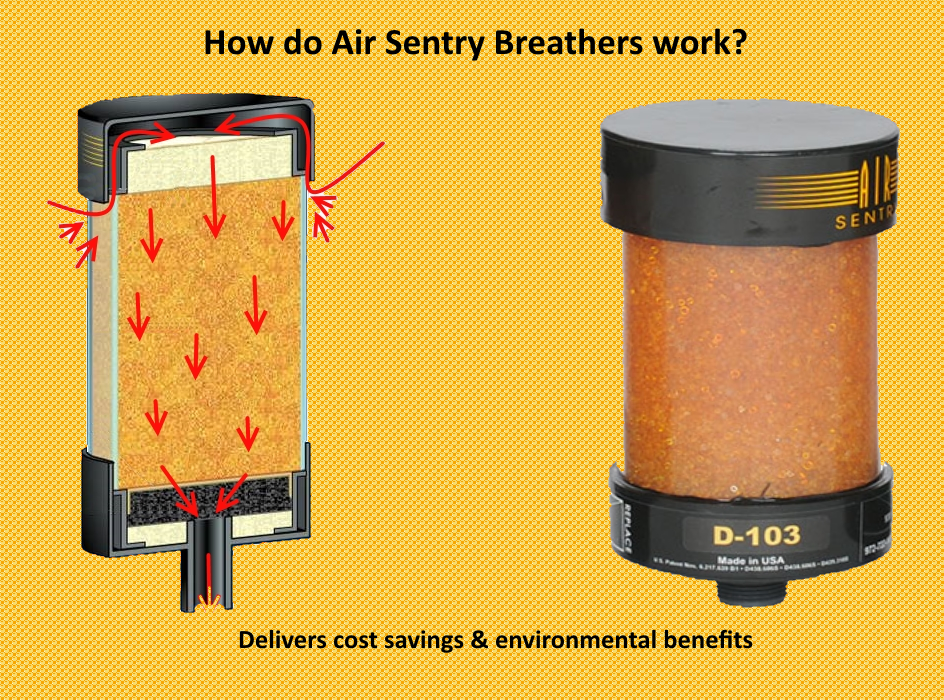 how do air sentry breathers work
