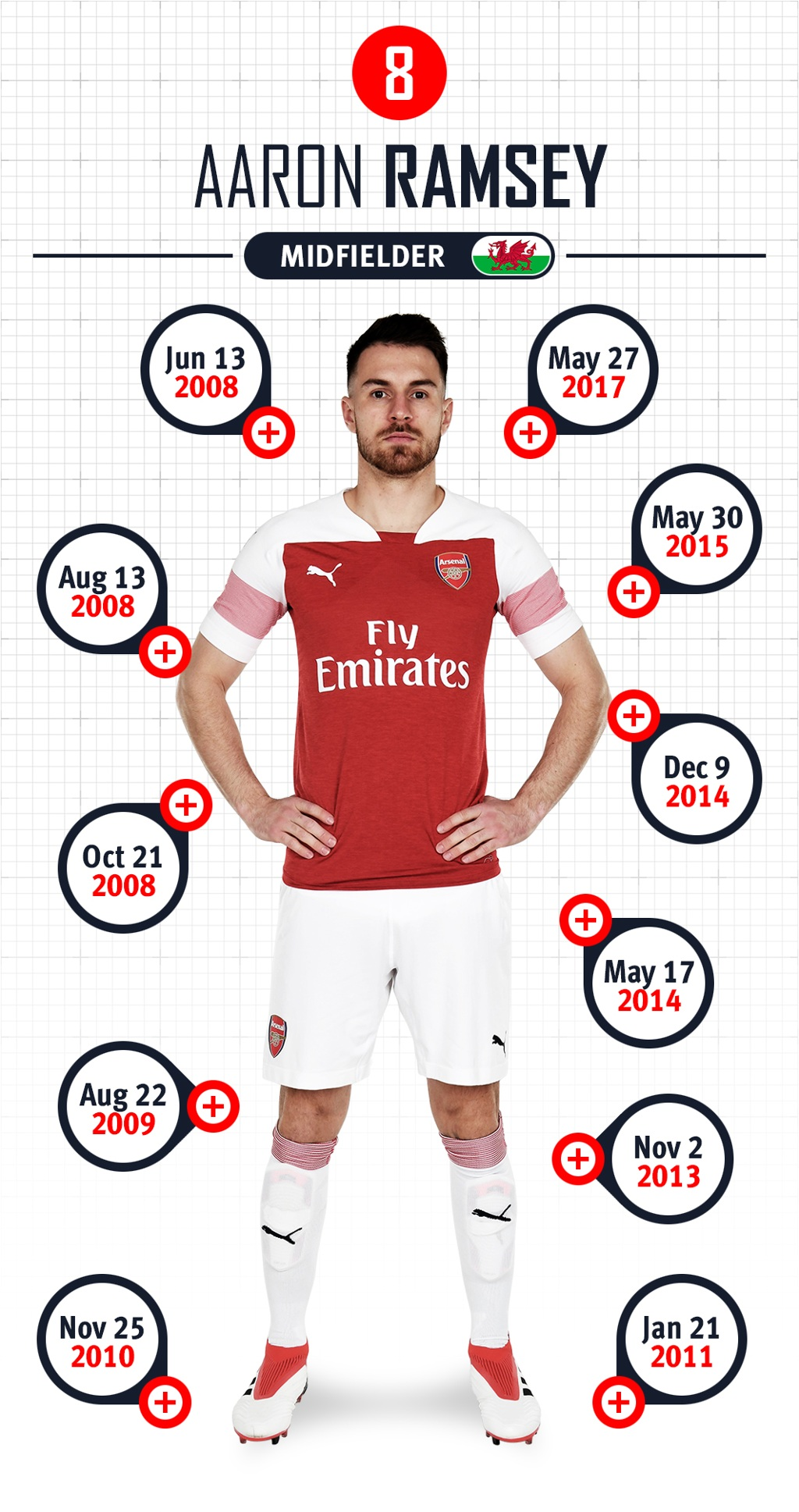 e8cee523f Aaron Ramsey | Players | First Team | Arsenal.com