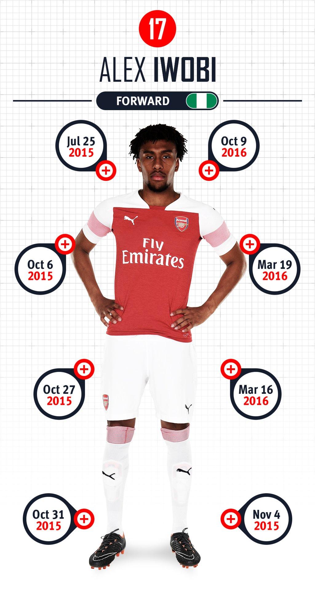 0c2b4b33b76 Alex Iwobi | Players | First Team | Arsenal.com
