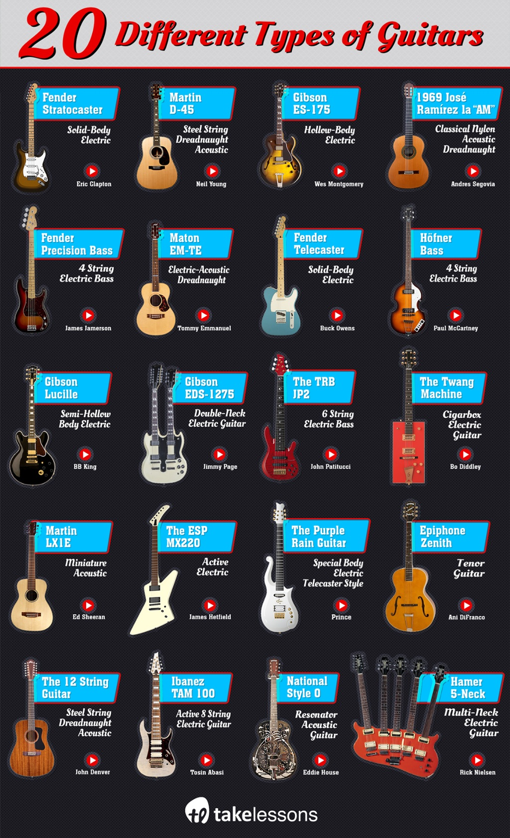 20 different types of guitars the legends who played them infographic takelessons blog. Black Bedroom Furniture Sets. Home Design Ideas