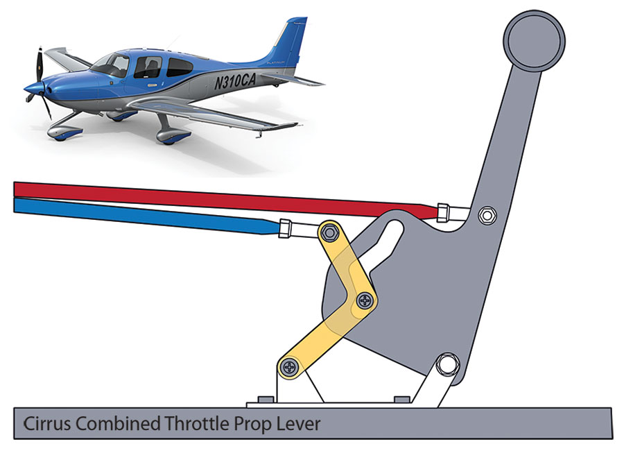 How the Cirrus Combined Throttle/Prop Control Works | Flying