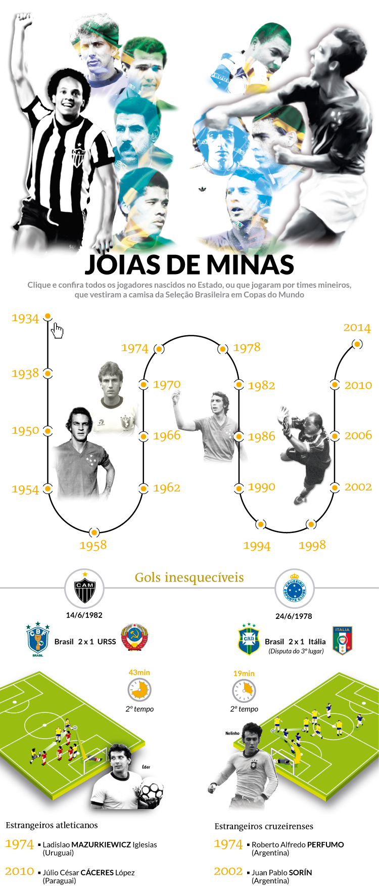 Joias de Minas