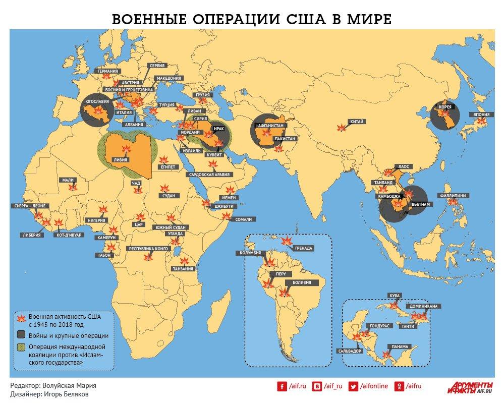 Картинки по запросу вся инфографика Где в мире воевали и воюют войска США