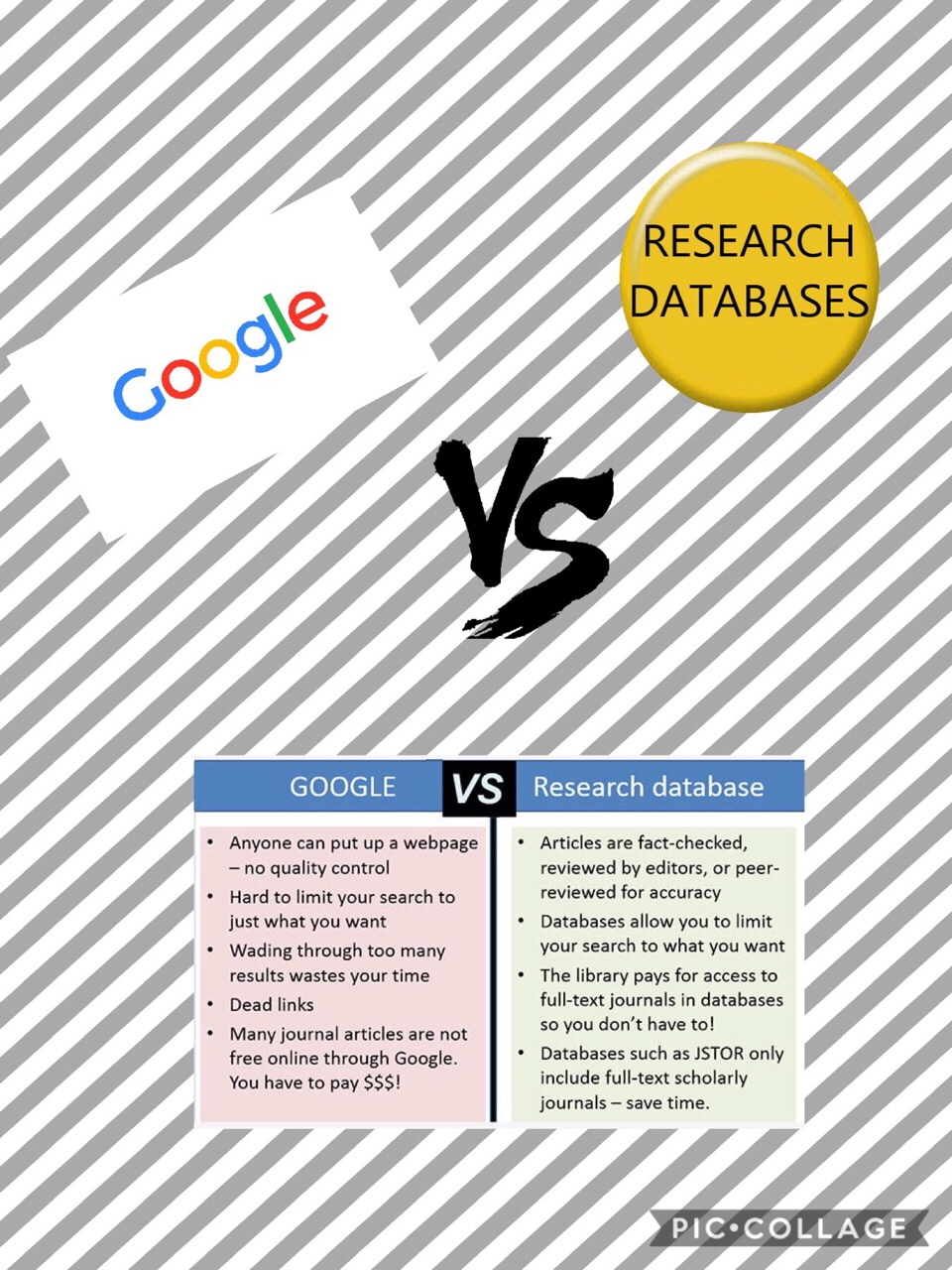 Databases vs Google
