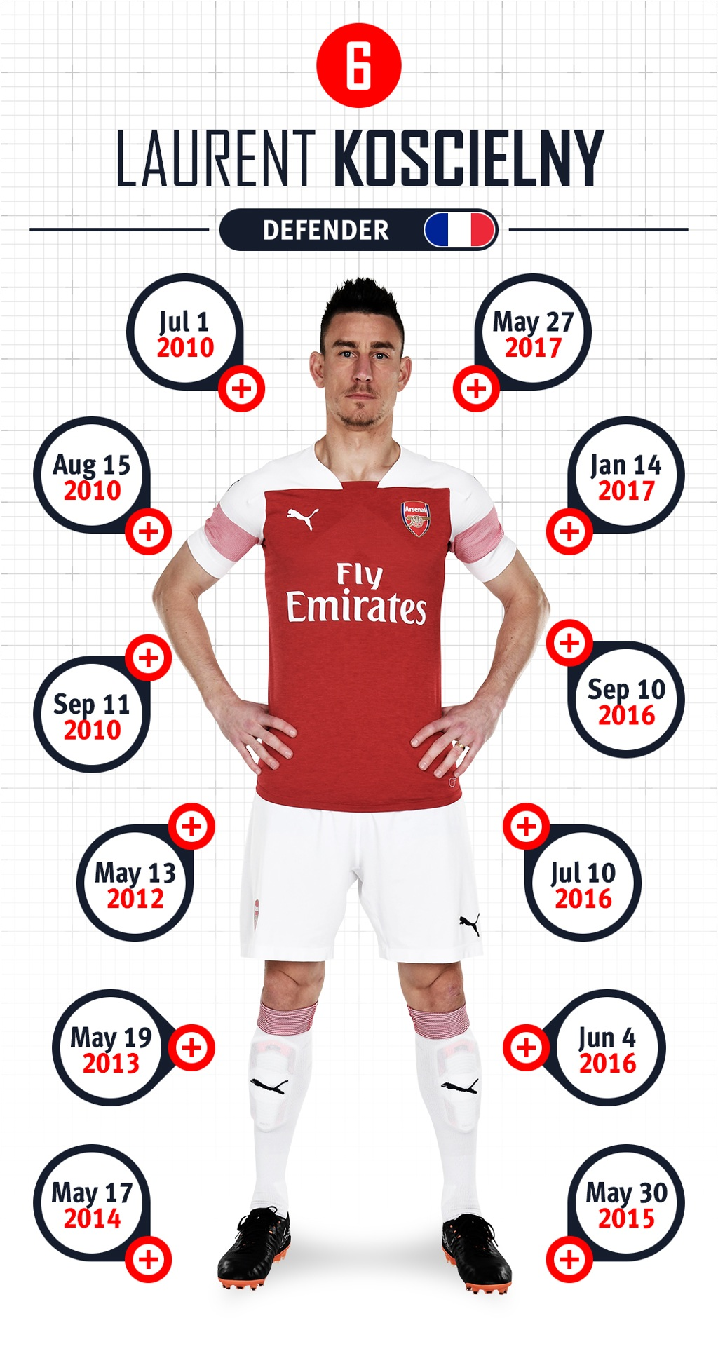 0638f9ac8b8 Laurent Koscielny | Players | First Team | Arsenal.com