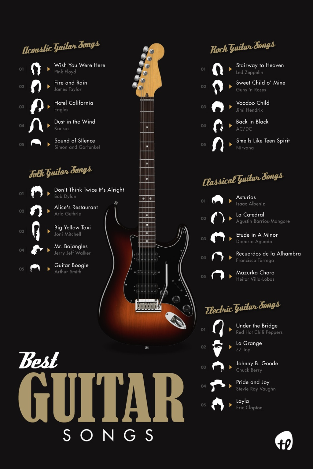 4bbddfcd8365 The 50 Best Guitar Songs Ever (From Different Eras & Genres) – TakeLessons  Blog