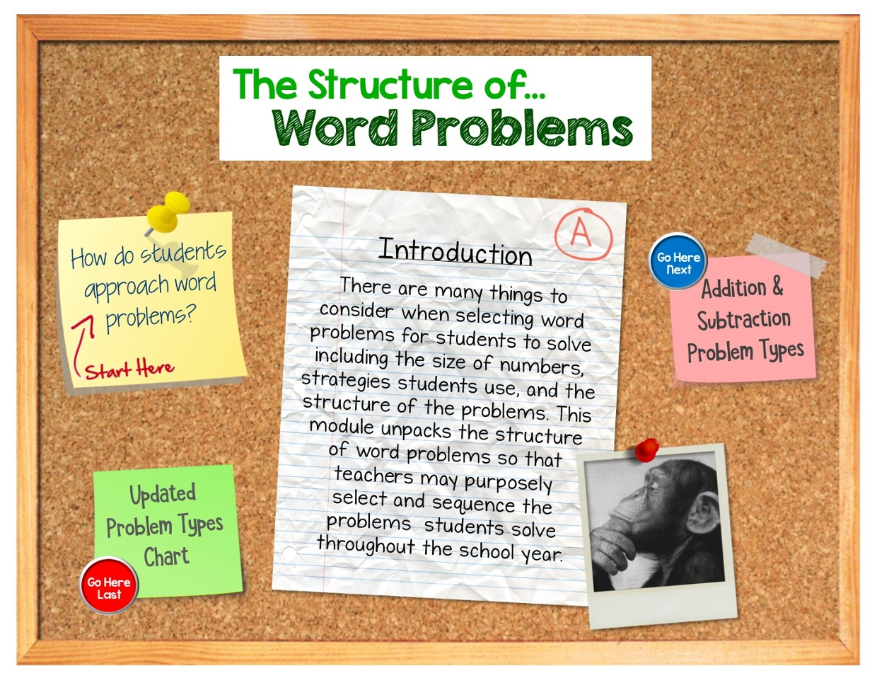 The Structure of Word Problems - Addition and Subtraction