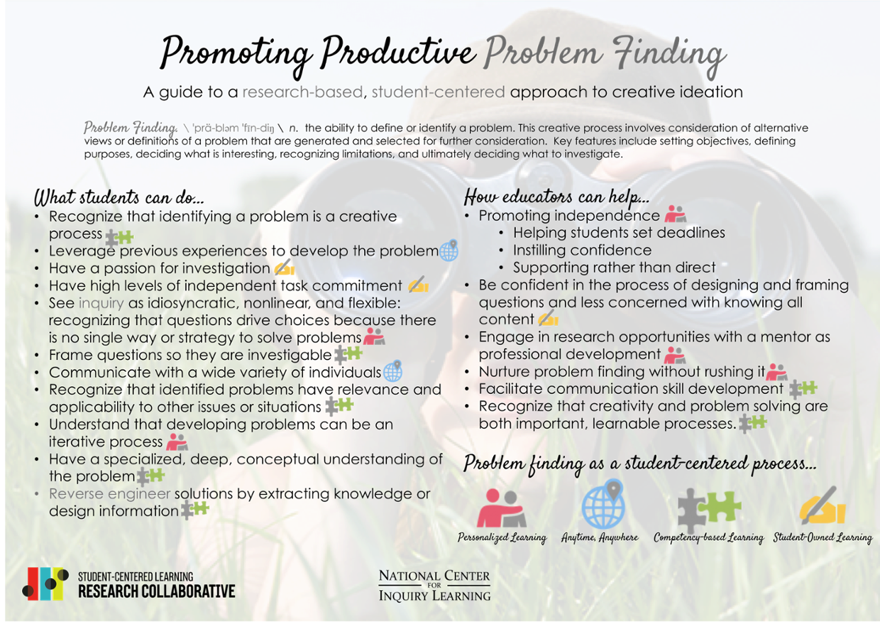 Promoting Productive Problem Finding