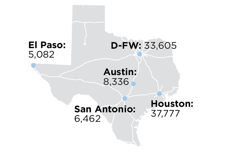 Foreigners bought 24,000 Texas homes in 2017-18. Here's where they are from