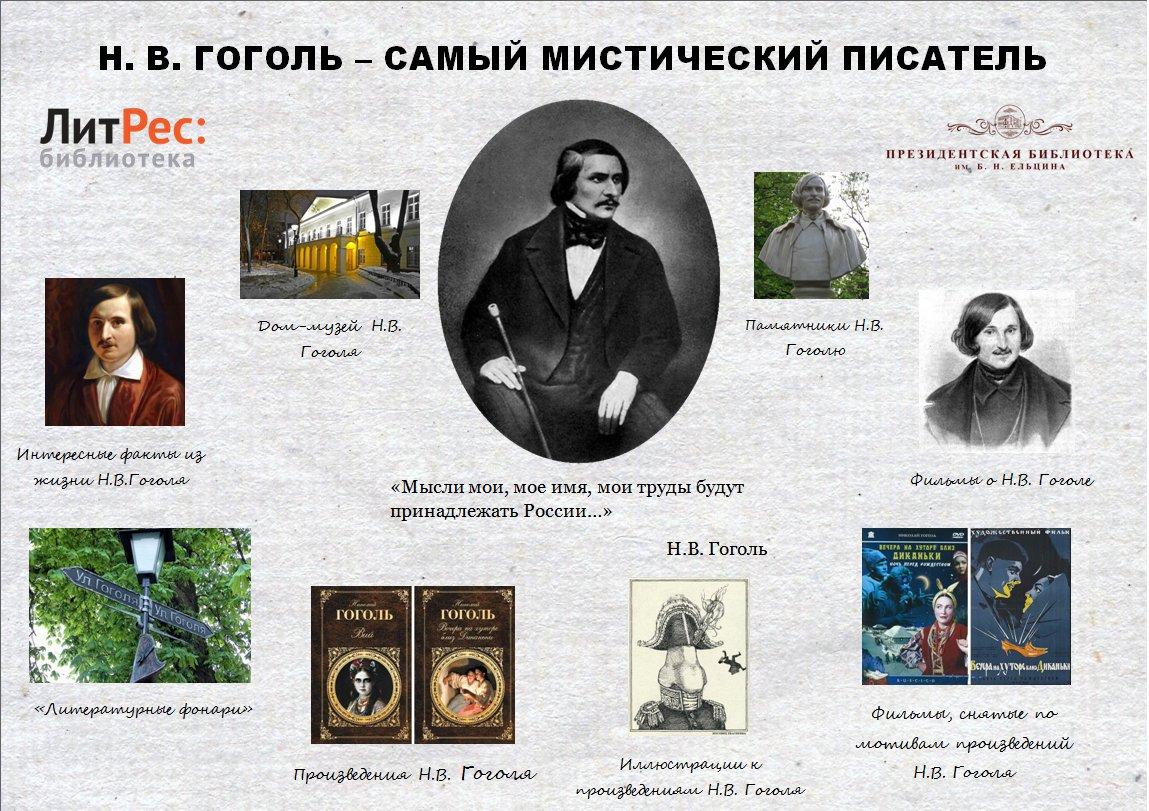 Лучшие фильмы по Гоголю. Список самых интересных экраниза...