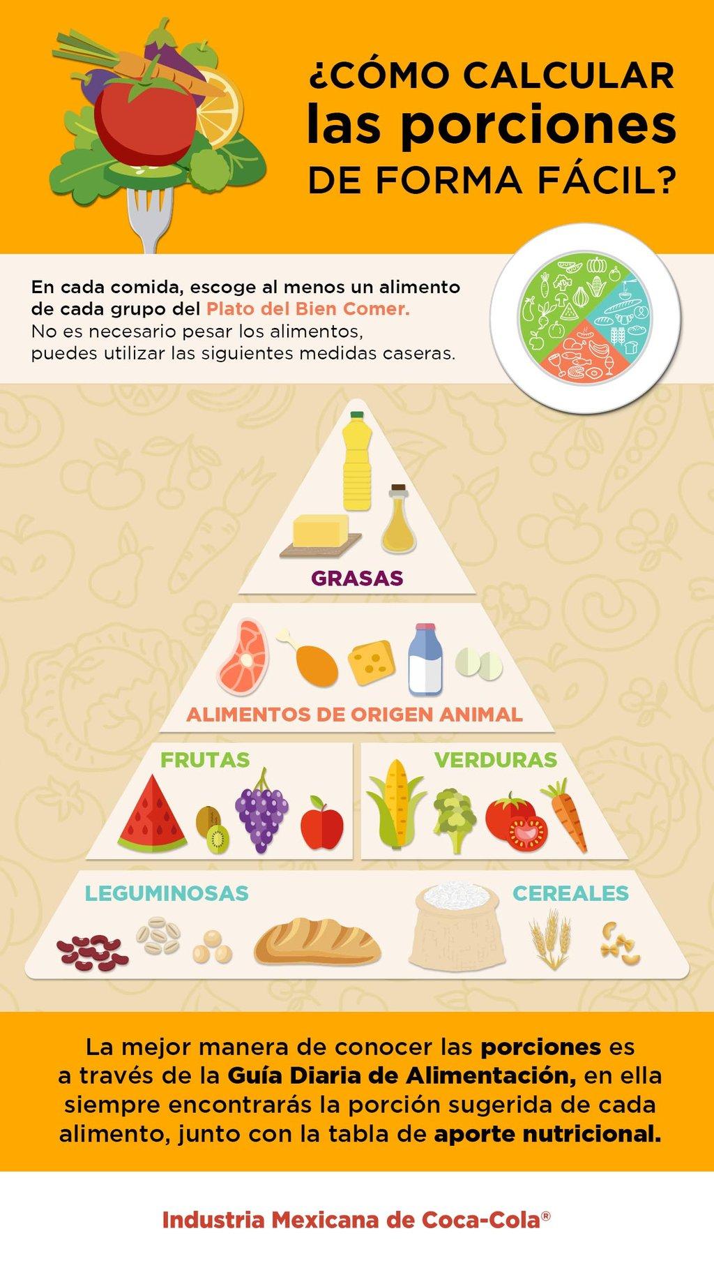 Tabla de porciones de alimentos para bajar de peso