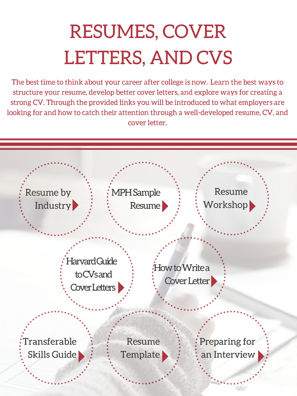 Resumes Cover Letters And Cvs University Of Utah