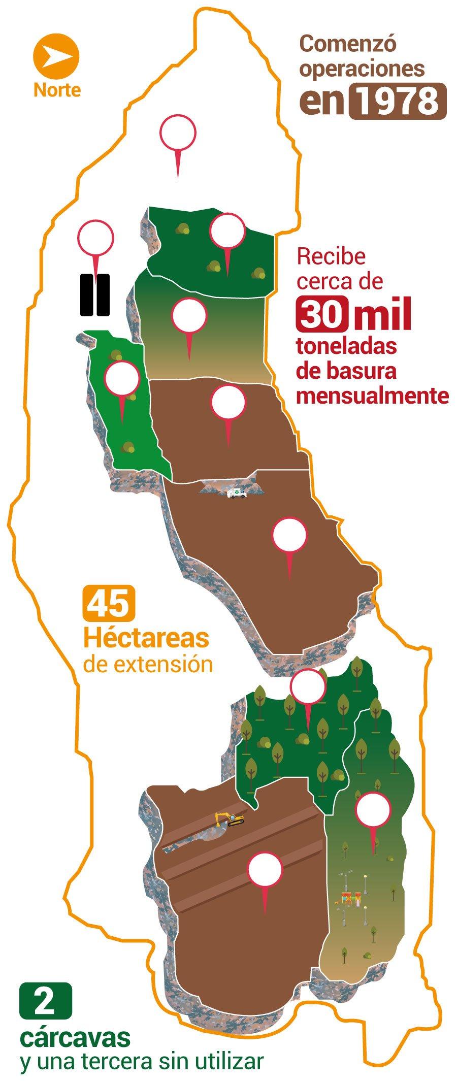 el caso de Vitalogic, El Carrasco, Bucaramanga