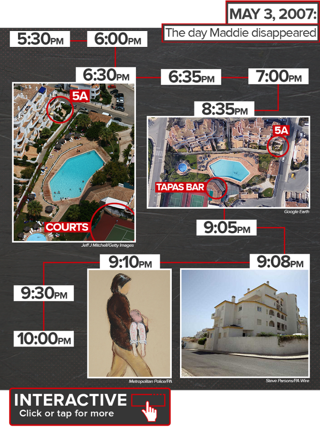 Madeleine McCann: What happened on the night she vanished? on face map, housig m a map, restaurant map, floor map,