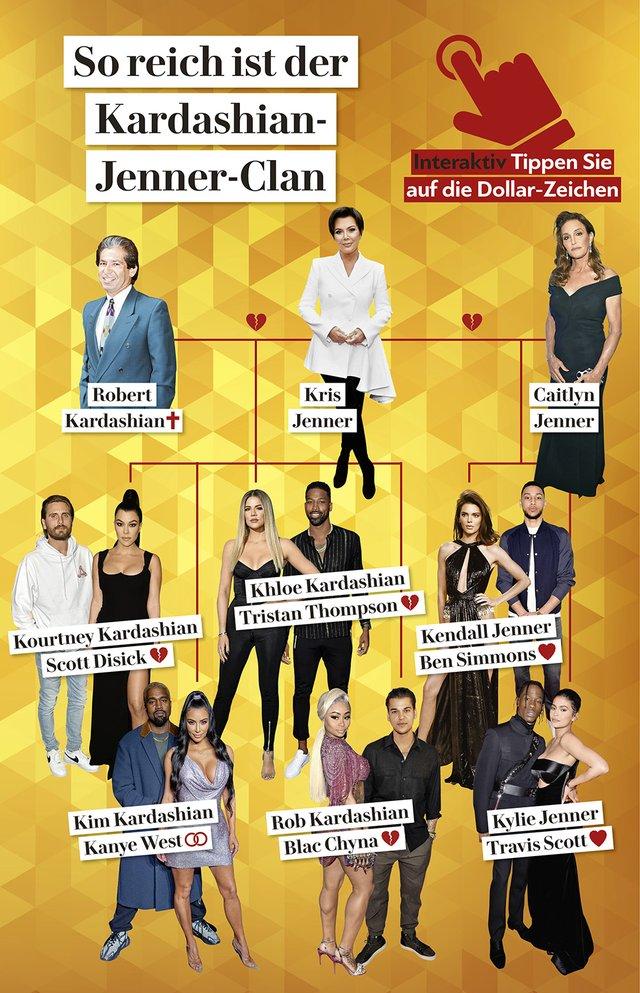 Kim Kardashian Hor Auf Mein Geld Auszugeben